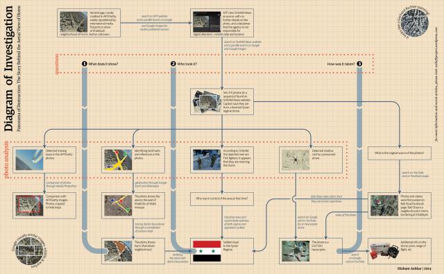 Diagram_Homs